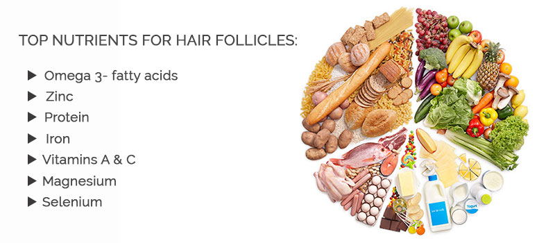 7 Tips to Nourish, Protect and Strengthen Your Hair Follicles